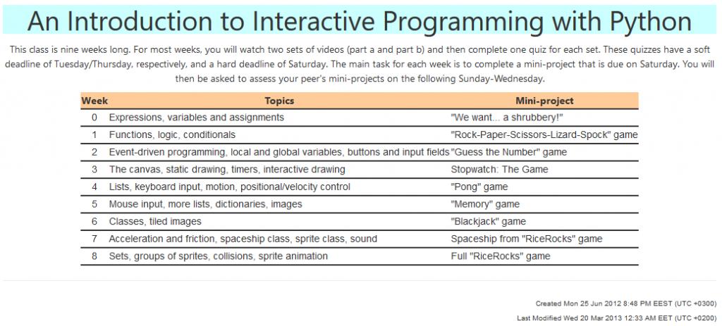 Програма курсу 2013 року